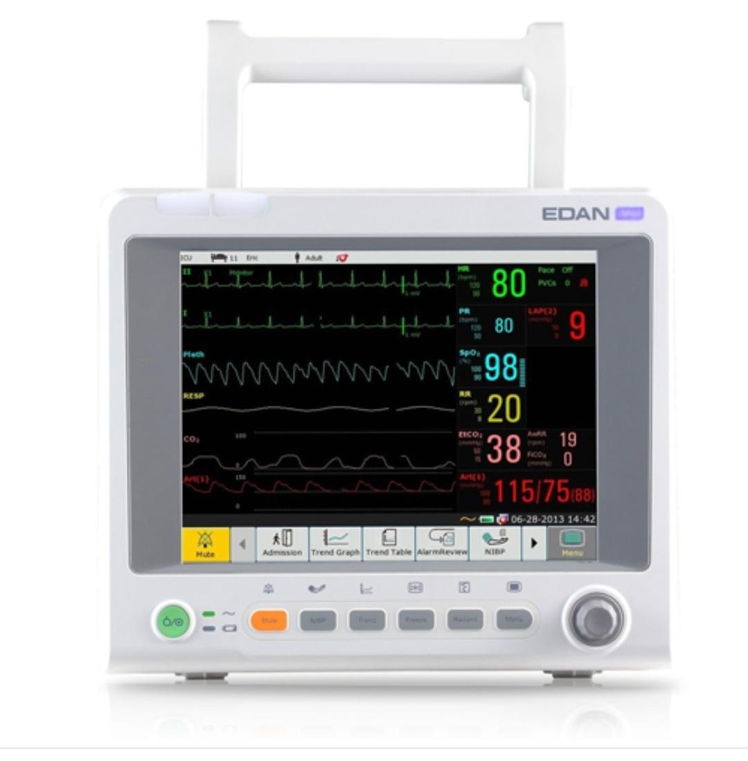 Monitor para pacientes